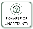 Example of Uncertainty