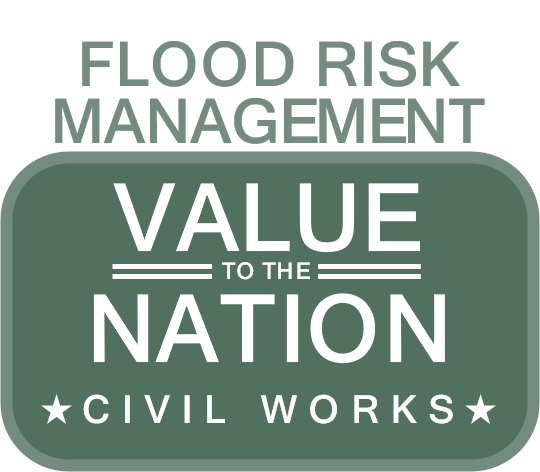 Flood Risk Management Value to the Nation
