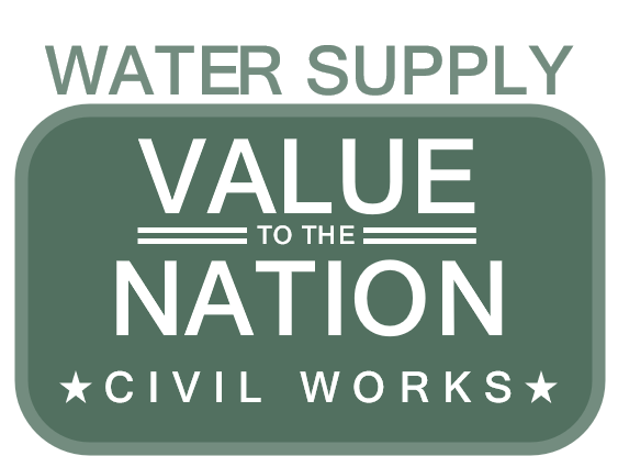 Water Supply Value to the Nation